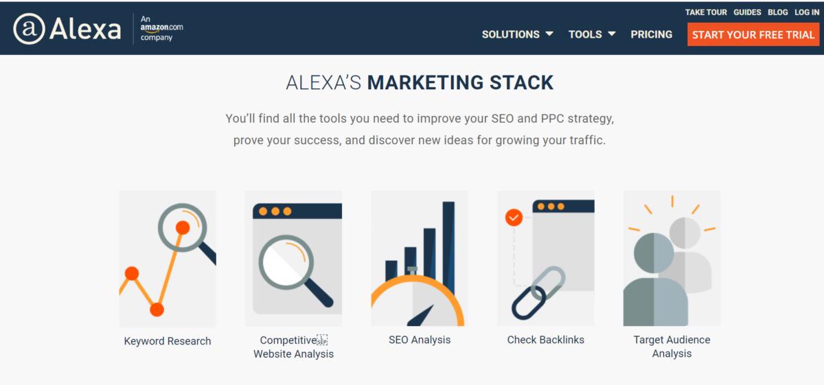 أدوات تحليل تنافسي لموقع الويب Alexa