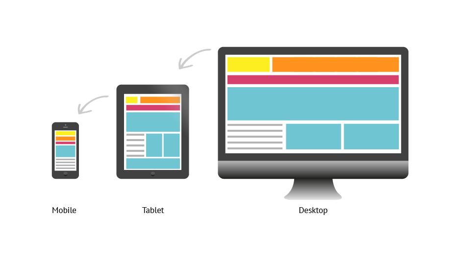 تعلم تصميم المواقع المتجاوبة